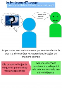 infographie_interpretation_litterale