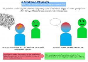 infographie_langage_non_verbal